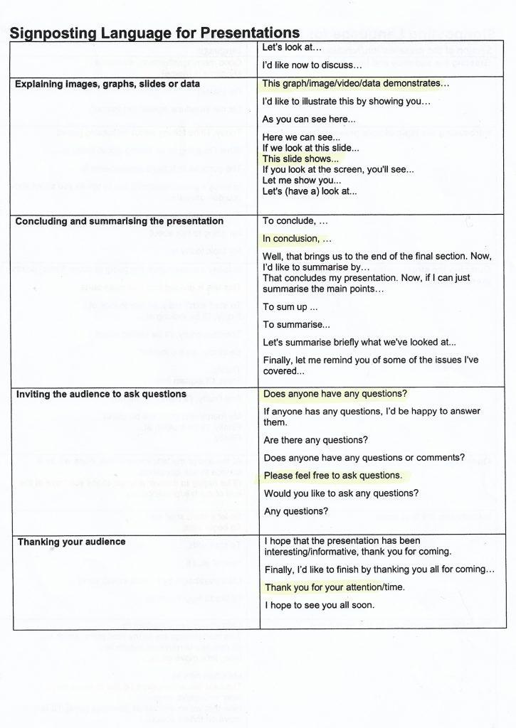 Language: Presentation skills – 2020 Elim